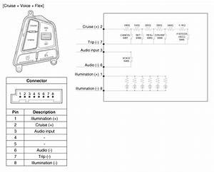 Kia Sorento  Audio Remote Control Circuit Diagram
