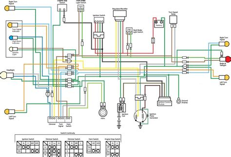 New Free Vehicle Wiring Diagrams Pdf Thebrontes