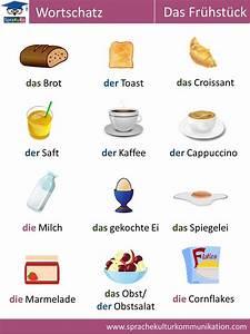 Deutsch Lernen Wortschatz QuotDas Frhstckquot Wortschatz In