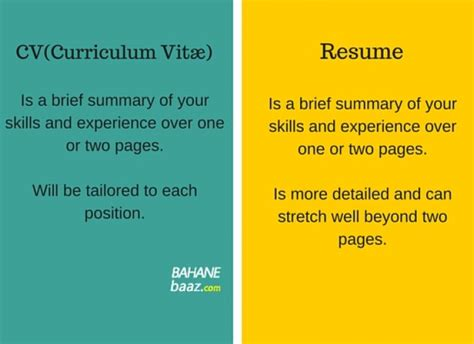 what is the basic difference between a cv resume and a