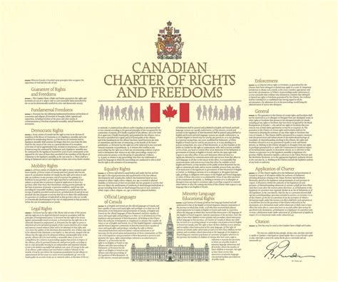Modification Definition Linguistics by Canadian Charter Of Rights And Freedoms The Canadian