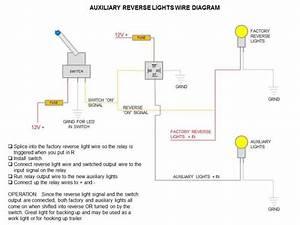 Reverse Lights - Page 3