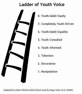 Ladder of Youth... Participant Empowerment Quotes