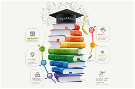 cool education infographics elements