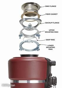 How To Replace A Garbage Disposal