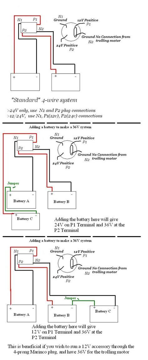 36 volt trolling motor wiring diagram impremedia net