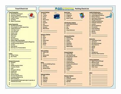 Packing Template Travel Checklist Pdf Holiday Examples