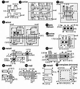 Figure 2 11 The Mosis Scalable Cmos Design Rules  Rev  7   Dimensions Are In L   Rule Numbers