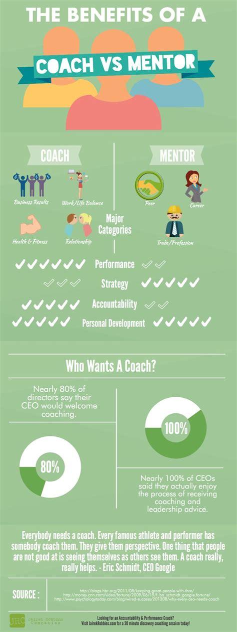 benefits   coach  mentor