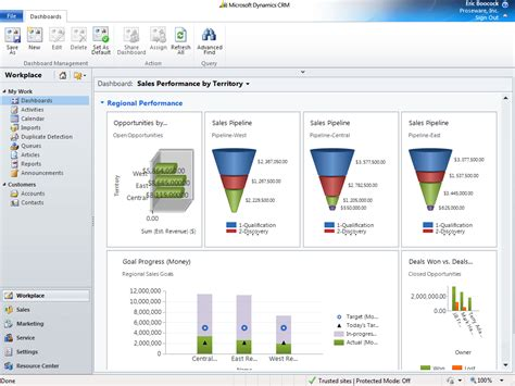 microsoft dynamics crm reviews technologyadvice