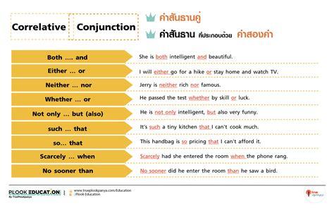 ชีทสรุปภาษาอังกฤษ ม. 6 Correlative Conjunction ...