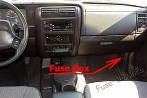 Fuse Box Diagram Jeep Cherokee  Xj  1997