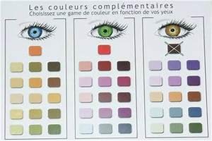 maquillage les yeux et la colorimetrie With ordinary quel couleur pour faire du marron en peinture 0 faire du beige peinture