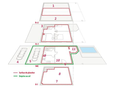 calculer la surface d une maison galerie de design de maison