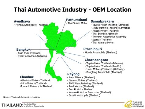 Investment Opportunities in Auto Sector in Thailand