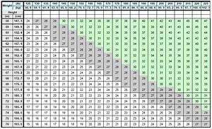 Bar Psi Kpa Conversion Chart Pdf Download Pressure Conversion Table Gantt Chart Excel
