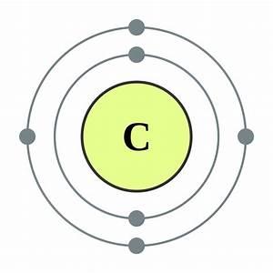 File Electron Shell 006 Carbon  Polyatomic Nonmetal