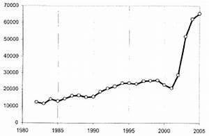 Prozentsatz Berechnen Online : prozentsatz anstieg berechnen ~ Themetempest.com Abrechnung