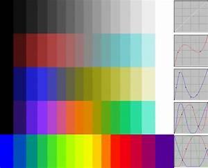 Farben Des Jugendstils : farbensehen ~ Lizthompson.info Haus und Dekorationen