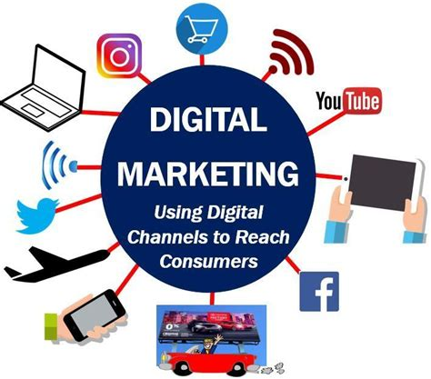 Digital Marketing Definition by What Is Digital Marketing Definition And Exles