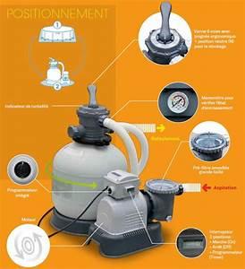 Filtre A Sable Intex 4m3 : achat d 39 un filtre sable 4 m h cv pour piscine intex ~ Dailycaller-alerts.com Idées de Décoration