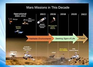 MAVEN: NASA's Next Mission to Mars - SpaceRef