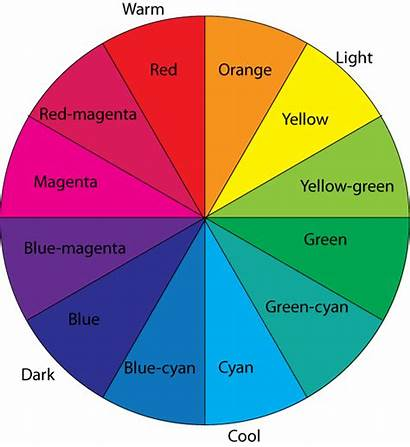 Colour Colours Schemes Quilts Wheel Cym Theory