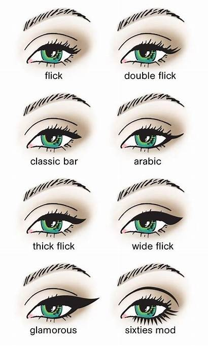 Eyeliner Different Styles Makeup Types Eye Try