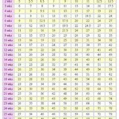 Chihuahua Weight Chart Growth German Shepherd Growth Chart German Shepherd Things For
