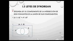 1 5 Leyes D U0026 39 Morgan