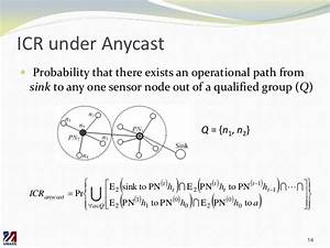 Reliability Analysis For Wireless Sensor Networks