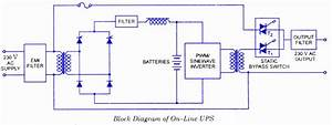 Ups Block Diagram With Explanation Pdf