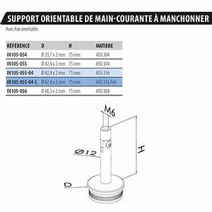 Support Main Courante Inox : support orientable de main courante inox 304 manchonner ~ Dailycaller-alerts.com Idées de Décoration