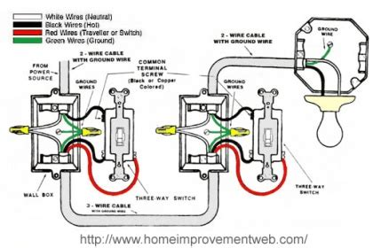 diy chatroom home improvement forum   switch wiring