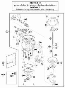 Bst Mikuni Carb Adjustment Manual
