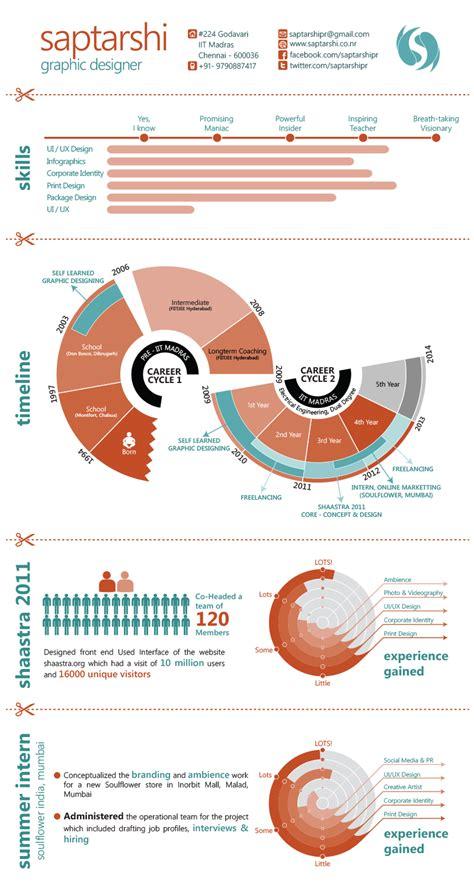 cv saptarshi graphic designer business infographics