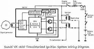 Vulcan 800 Ignition Diagram