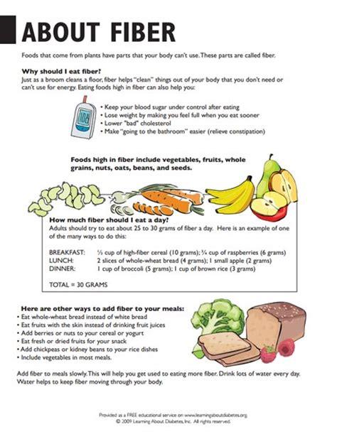 What Is 2 Gram Sodium Diet