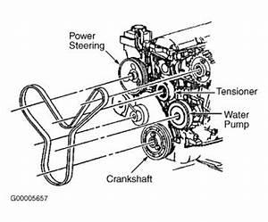 2001 Saturn L200 Drivebelt Routing  Electrical Problem