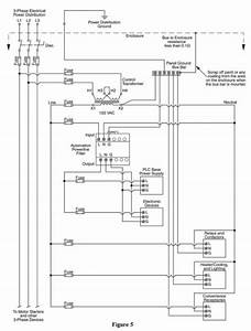 A Condensed Guide To Automation Control System