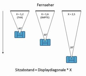 Berechnung Fernseher Abstand : optimaler sitzabstand zum tv und die richtige bildschirmdiagonale selbst ermitteln so geht s ~ Frokenaadalensverden.com Haus und Dekorationen