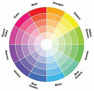 ROS.E.: The color wheel for pastel colored denim.