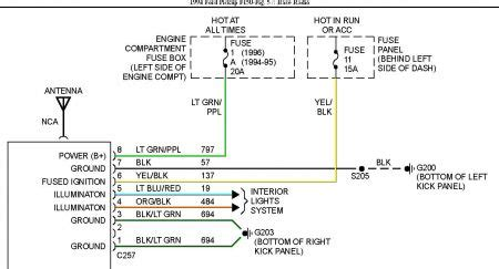 Stereo Wiring Diagram 04 F150 by Ford Radio Wiring Wiring Diagram On The Net