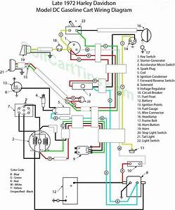 Harley Davidson Points Ignition Wiring Diagram