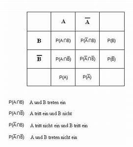 Stochastik Wahrscheinlichkeit Berechnen : vierfeldertafel in der stochastik ~ Themetempest.com Abrechnung