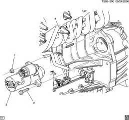 Starter Motor Mounting  Llr  3 7e    Llv  2 9 3 7e