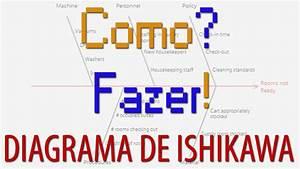 Como Fazer - Ishikawa  No Minitab