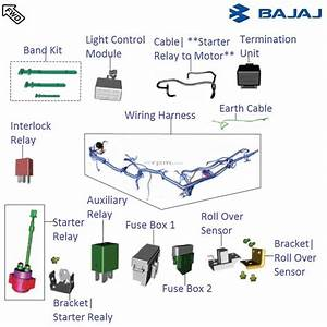 Bajaj Pulsar Rs 200 Wiring Diagram