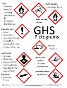 globally harmonized system what you need to know now With ghs hazard classification