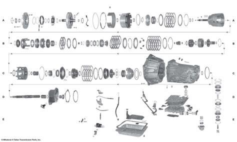 4l60e transmission cooler lines diagram sante